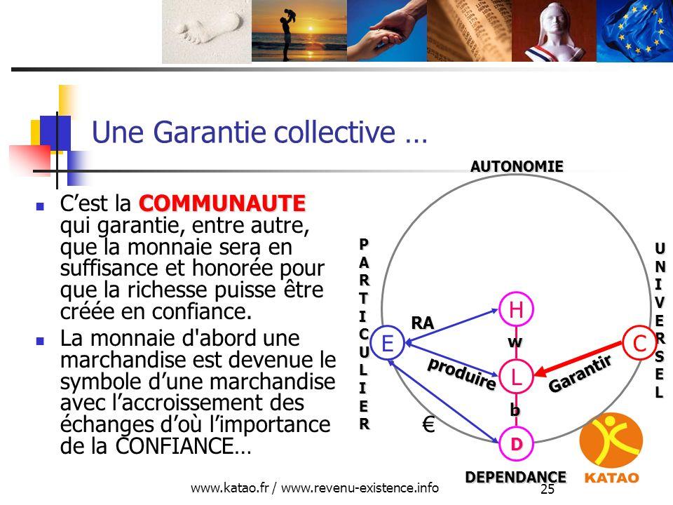 www.katao.fr / www.revenu-existence.info 25 Une Garantie collective … COMMUNAUTE Cest la COMMUNAUTE qui garantie, entre autre, que la monnaie sera en