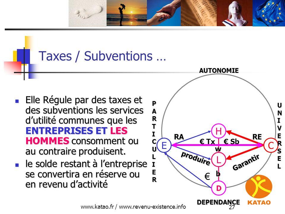 www.katao.fr / www.revenu-existence.info 27 Taxes / Subventions … Elle Régule par des taxes et des subventions les services dutilité communes que les