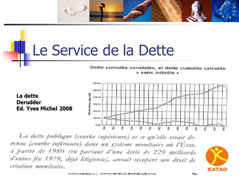 www.katao.fr / www.revenu-existence.info 40 La dette Derudder Ed. Yves Michel 2008 Le Service de la Dette