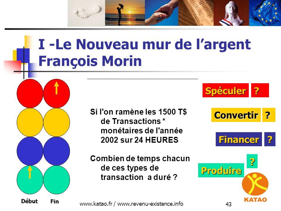 www.katao.fr / www.revenu-existence.info 43 Produire Financer Convertir Spéculer? ? ? ? Si l'on ramène les 1500 T$ de Transactions * monétaires de l'a