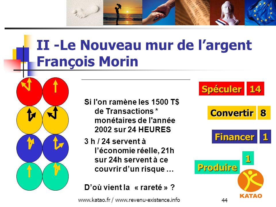 www.katao.fr / www.revenu-existence.info 44 Produire Financer Convertir Spéculer14 8 1 1 Si l'on ramène les 1500 T$ de Transactions * monétaires de l'