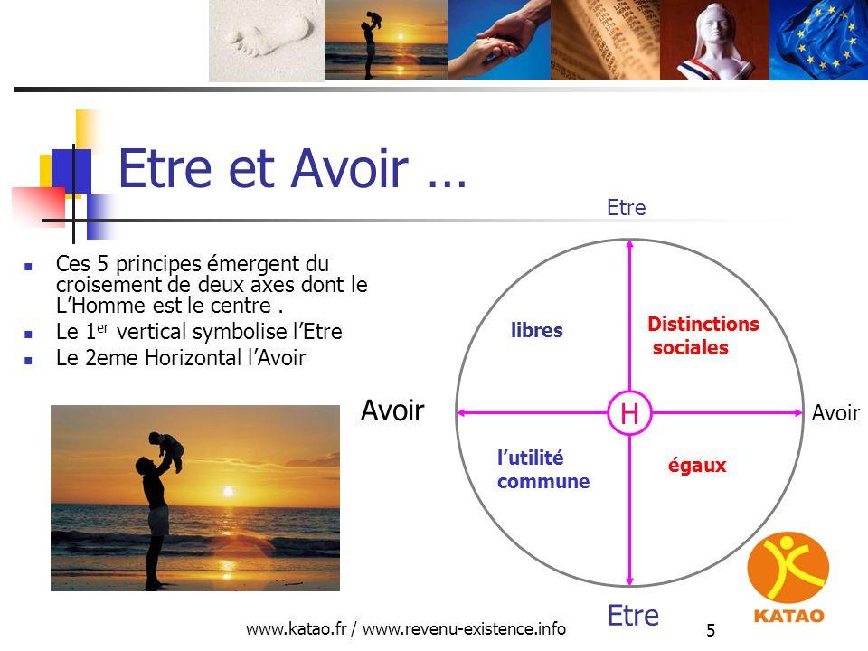 www.katao.fr / www.revenu-existence.info 5 Etre et Avoir … Ces 5 principes émergent du croisement de deux axes dont le LHomme est le centre. Le 1 er v