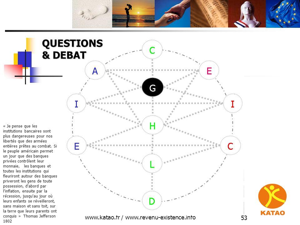 www.katao.fr / www.revenu-existence.info 53 QUESTIONS & DEBAT « Je pense que les institutions bancaires sont plus dangereuses pour nos libertés que de