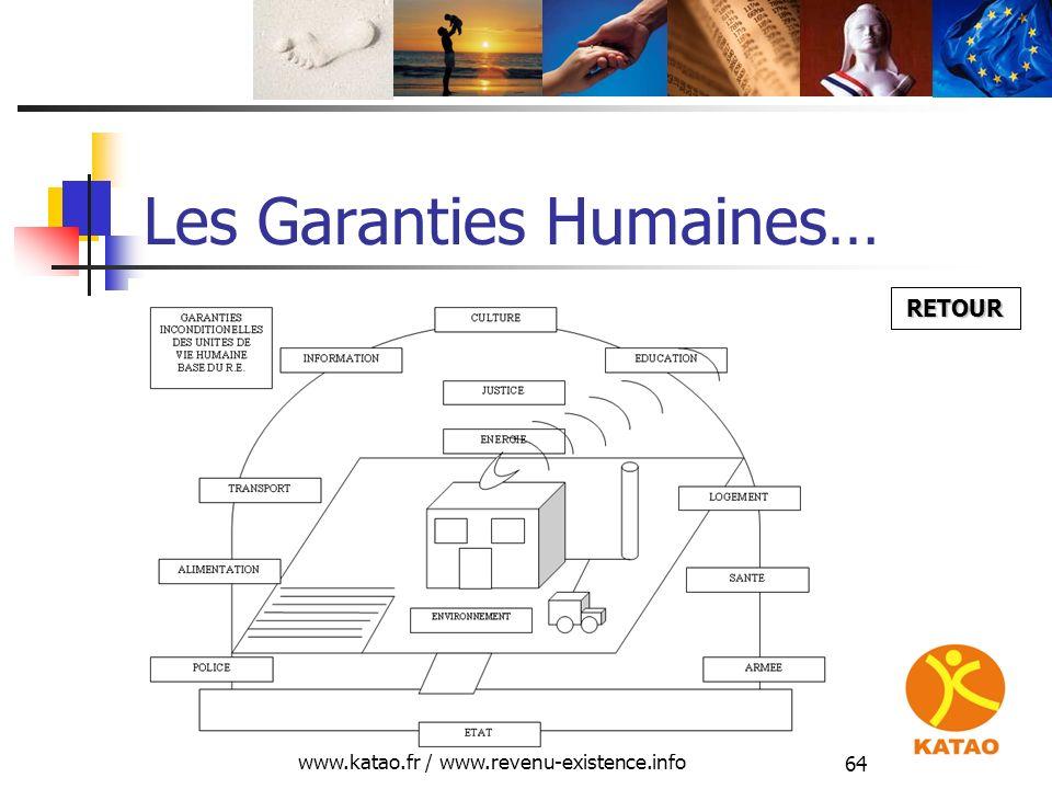 www.katao.fr / www.revenu-existence.info 64 Les Garanties Humaines… RETOUR