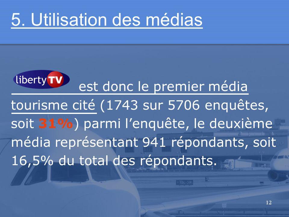 12 5. Utilisation des médias est donc le premier média tourisme cité (1743 sur 5706 enquêtes, soit 31%) parmi lenquête, le deuxième média représentant