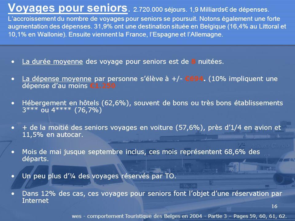 16 Voyages pour seniors. 2.720.000 séjours. 1,9 Milliards de dépenses. Laccroissement du nombre de voyages pour seniors se poursuit. Notons également