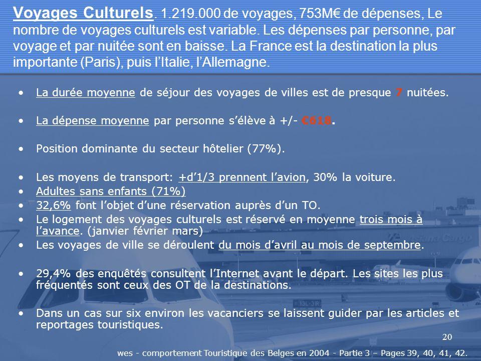 20 Voyages Culturels. 1.219.000 de voyages, 753M de dépenses, Le nombre de voyages culturels est variable. Les dépenses par personne, par voyage et pa