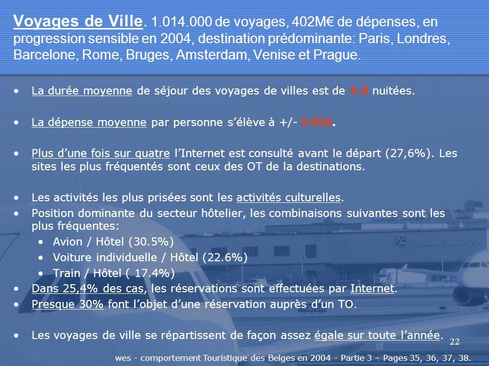 22 Voyages de Ville. 1.014.000 de voyages, 402M de dépenses, en progression sensible en 2004, destination prédominante: Paris, Londres, Barcelone, Rom