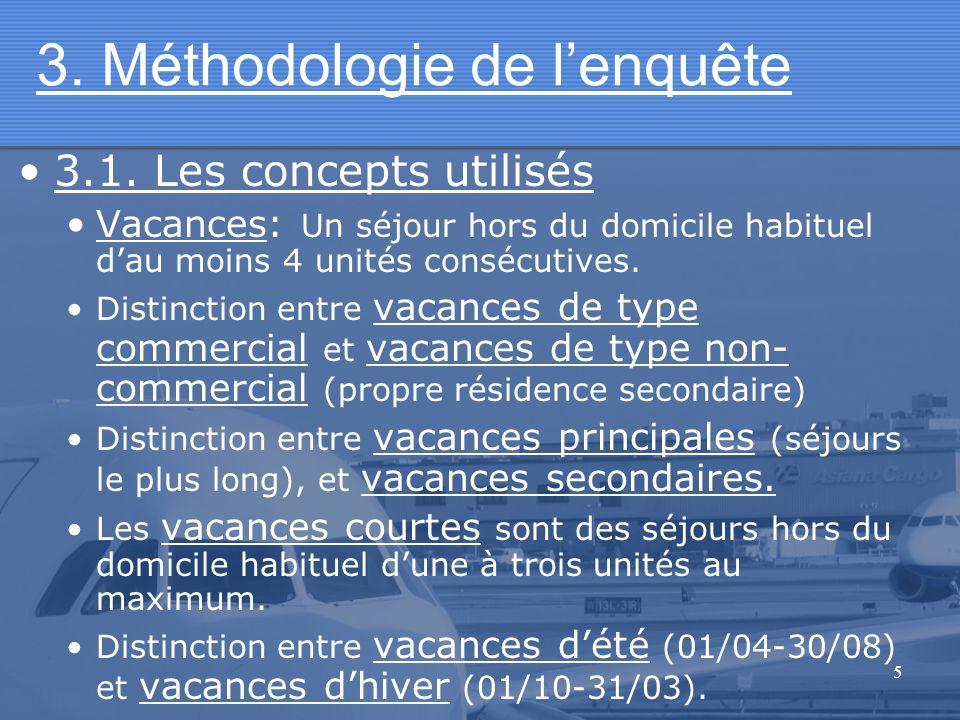 5 3. Méthodologie de lenquête 3.1. Les concepts utilisés Vacances: Un séjour hors du domicile habituel dau moins 4 unités consécutives. Distinction en