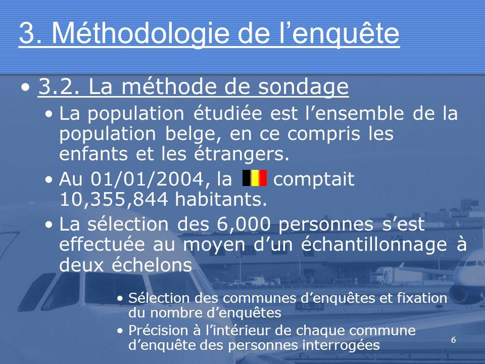 6 3. Méthodologie de lenquête 3.2. La méthode de sondage La population étudiée est lensemble de la population belge, en ce compris les enfants et les
