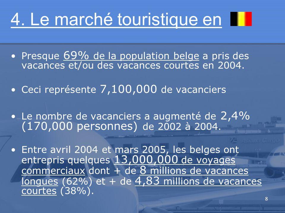 8 4. Le marché touristique en Presque 69% de la population belge a pris des vacances et/ou des vacances courtes en 2004. Ceci représente 7,100,000 de