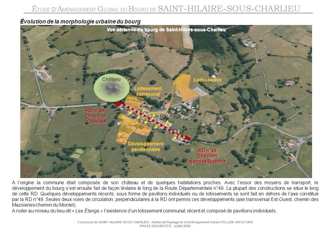 É TUDE D A MÉNAGEMENT G LOBAL DU B OURG DE SAINT-HILAIRE-SOUS-CHARLIEU Commune de SAINT-HILAIRE-SOUS-CHARLIEU - Atelier de Paysage et dAménagement Urbain POLLEN -ARCATURE PHASE DIAGNOSTIC Juillet 2009 Évolution de la morphologie urbaine du bourg A lorigine la commune était composée de son château et de quelques habitations proches.