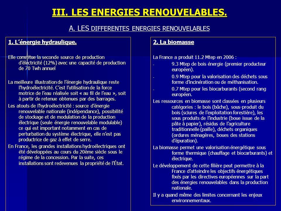 III. LES ENERGIES RENOUVELABLES. 1. Lénergie hydraulique. Elle constitue la seconde source de production délectricité (12%) avec une capacité de produ