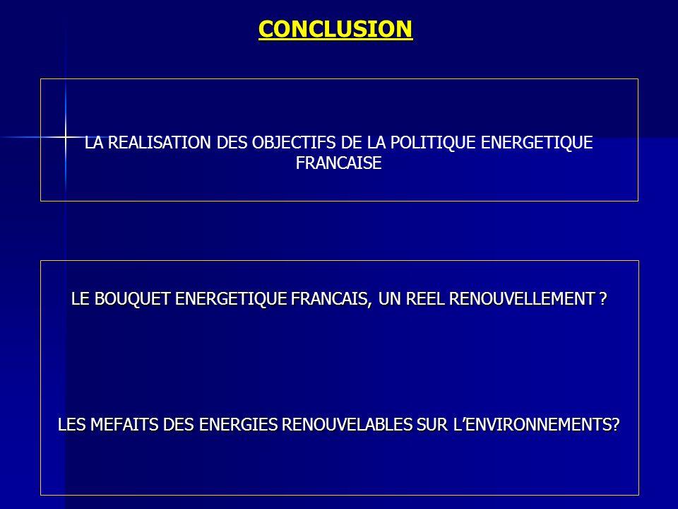 CONCLUSION LE BOUQUET ENERGETIQUE FRANCAIS, UN REEL RENOUVELLEMENT ? LES MEFAITS DES ENERGIES RENOUVELABLES SUR LENVIRONNEMENTS? LA REALISATION DES OB