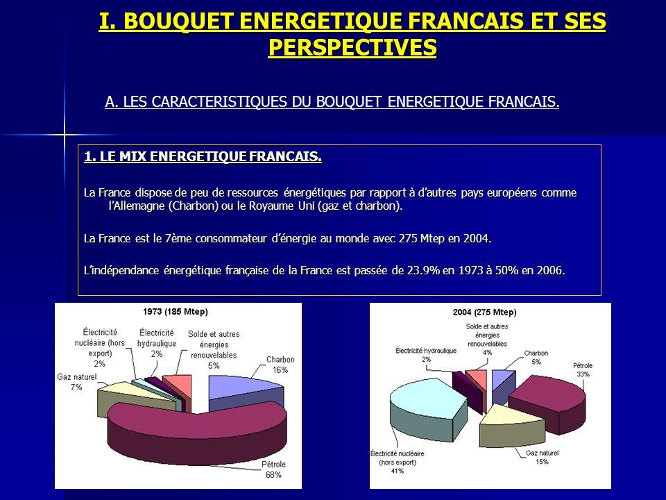 I. BOUQUET ENERGETIQUE FRANCAIS ET SES PERSPECTIVES 1. LE MIX ENERGETIQUE FRANCAIS. La France dispose de peu de ressources énergétiques par rapport à