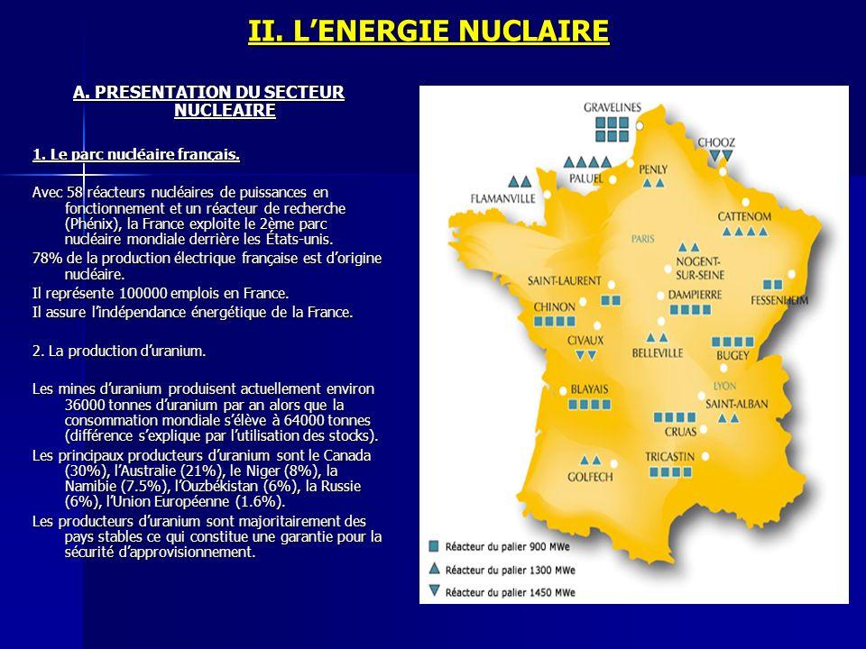 II. LENERGIE NUCLAIRE A. PRESENTATION DU SECTEUR NUCLEAIRE 1. Le parc nucléaire français. Avec 58 réacteurs nucléaires de puissances en fonctionnement