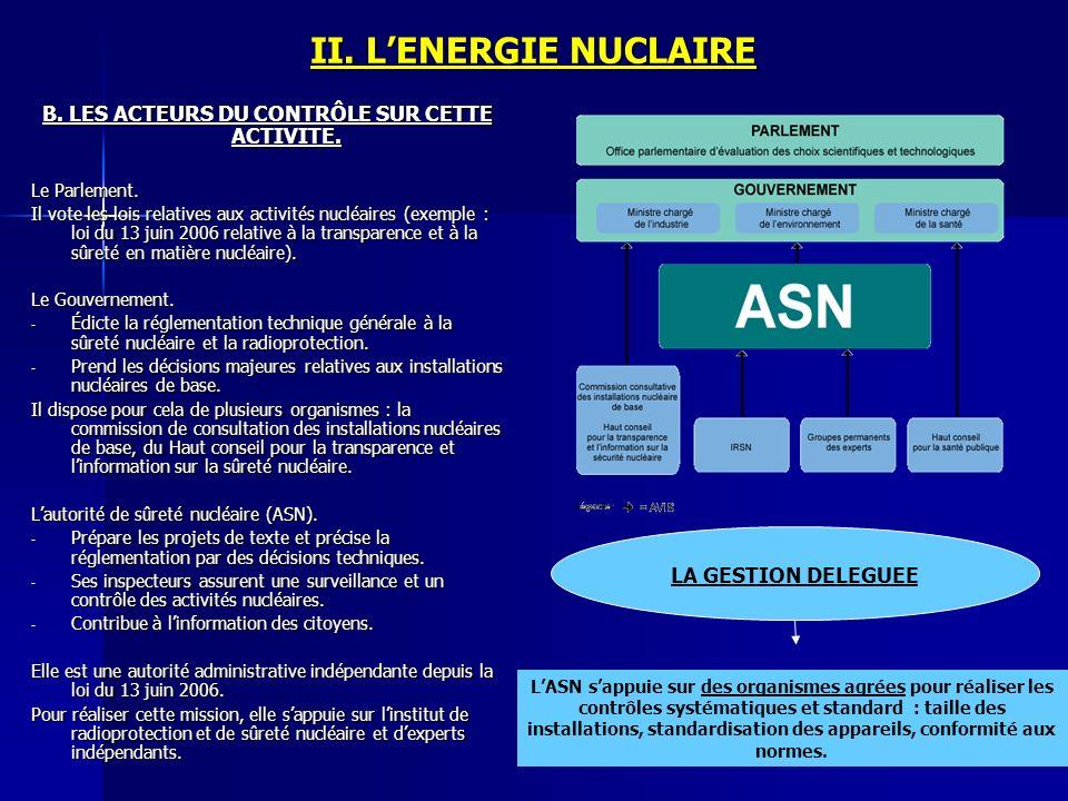 II. LENERGIE NUCLAIRE B. LES ACTEURS DU CONTRÔLE SUR CETTE ACTIVITE.