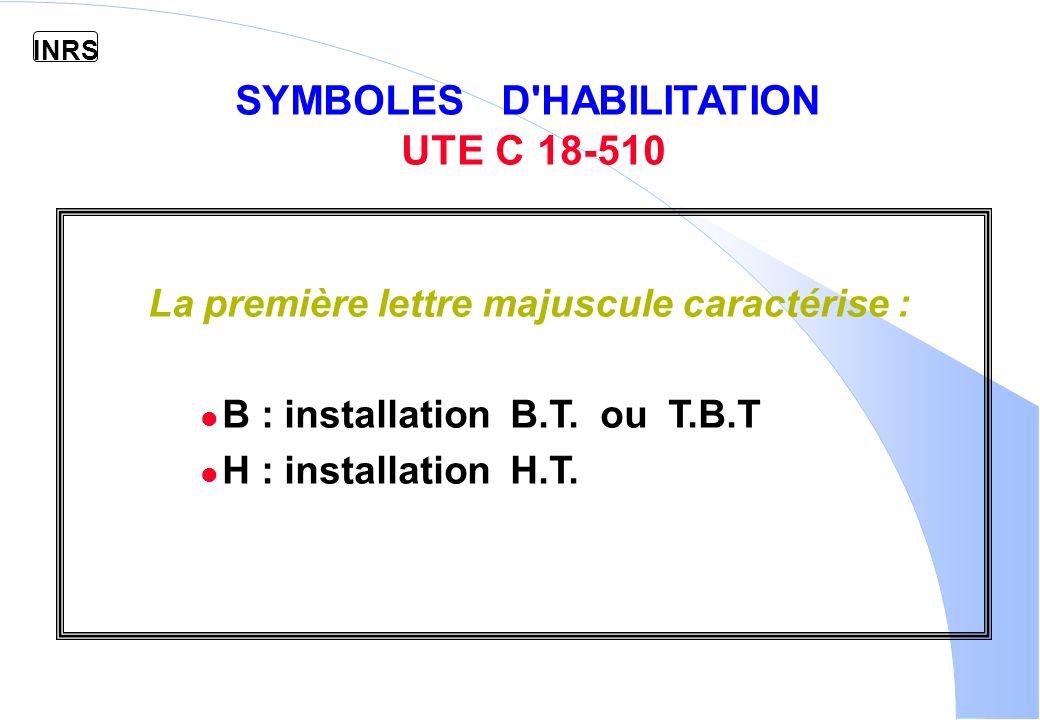 INRS SYMBOLES D HABILITATION UTE C 18-510 La première lettre majuscule caractérise : B : installation B.T.