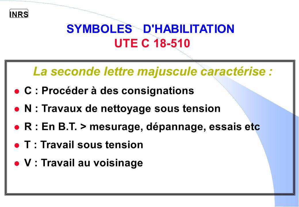 INRS SYMBOLES D HABILITATION UTE C 18-510 La seconde lettre majuscule caractérise : l C : Procéder à des consignations l N : Travaux de nettoyage sous tension l R : En B.T.