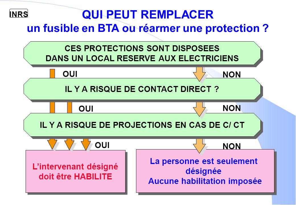 INRS QUI PEUT REMPLACER un fusible en BTA ou réarmer une protection .