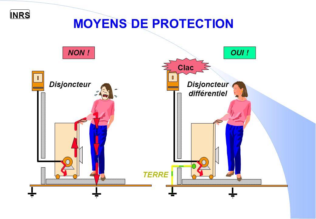 INRS MOYENS DE PROTECTION TERRE Clac NON !OUI ! Disjoncteur différentiel