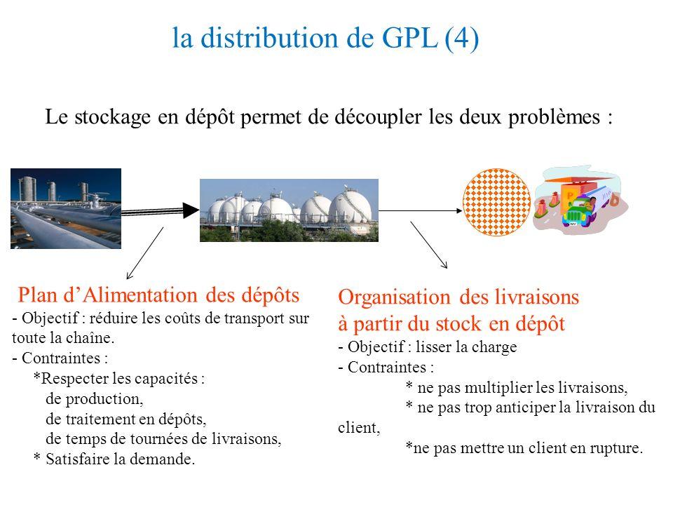 la distribution de GPL (3) La capacité de raffinage varie. Le prix de revient au départ des raffineries fluctue en fonction des marchés Tactique : Que
