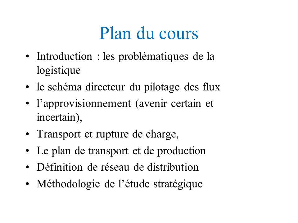 Plan du cours Introduction : les problématiques de la logistique le schéma directeur du pilotage des flux lapprovisionnement (avenir certain et incertain), Transport et rupture de charge, Le plan de transport et de production Définition de réseau de distribution Méthodologie de létude stratégique