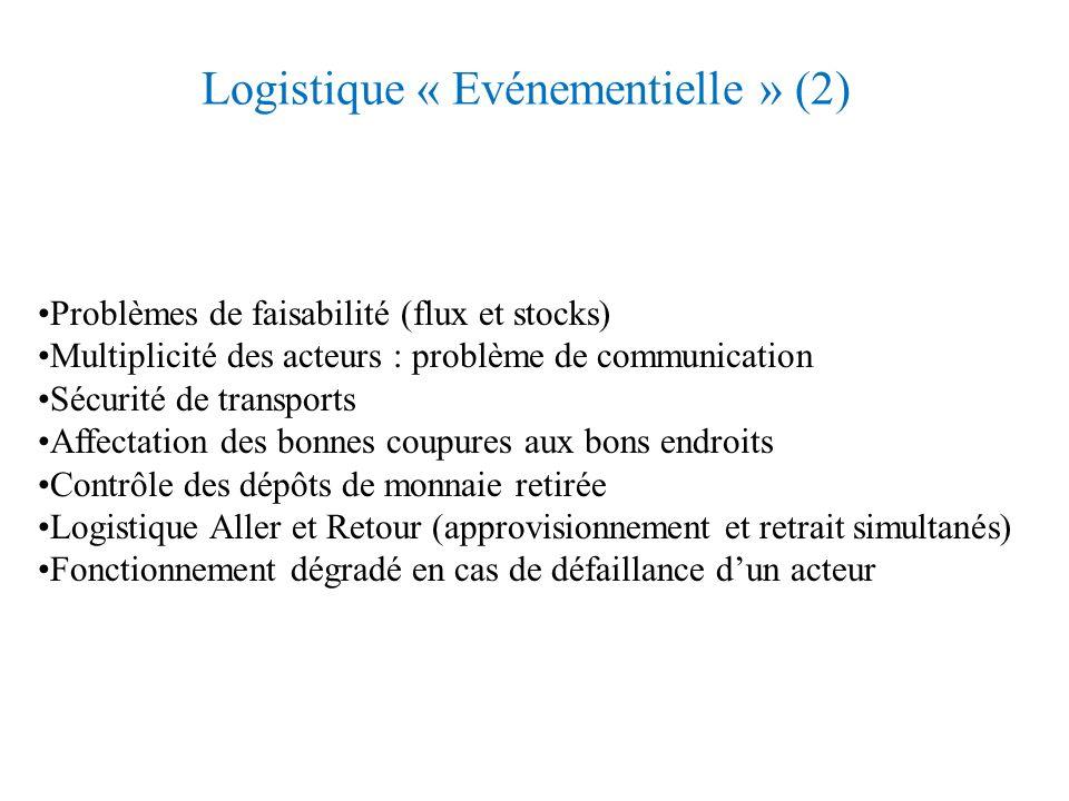 Logistique « Evénementielle » (1) Mise en place de l Euro : remplacer la monnaie fiduciaire en 2 mois Banque Centrale Agences bancaire La Poste Ménage