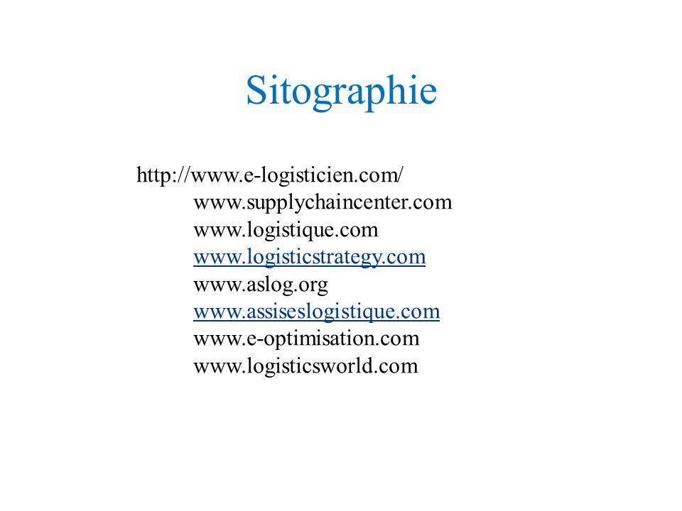 Logistique « Evénementielle » (2) Problèmes de faisabilité (flux et stocks) Multiplicité des acteurs : problème de communication Sécurité de transport
