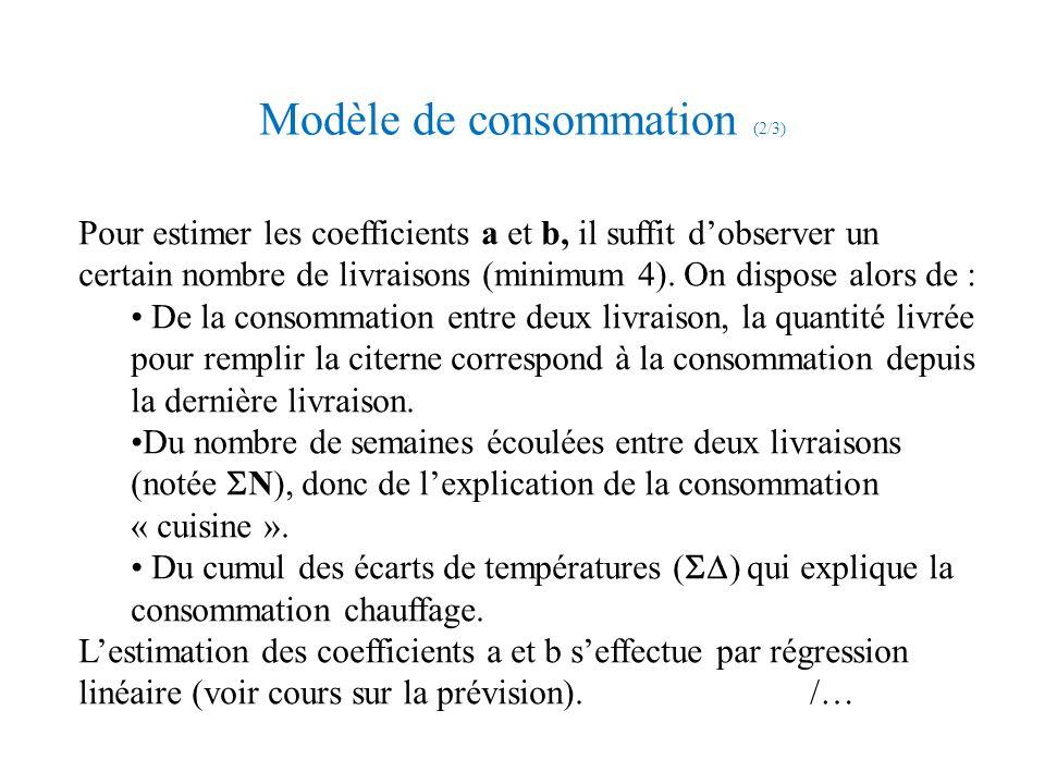 Modèle de consommation (1/3) Pour organiser le plan de livraison, il faut prévoir les livraisons quil sera nécessaire deffectuer pendant chaque semain
