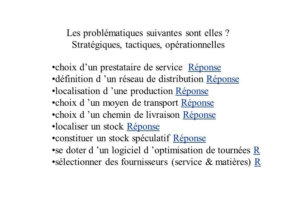 Problématique Stratégique, tactique, opérationnelle Stratégique long terme : 2 à 5ans vue globale (européenne, mondiale) informations générales, tenda