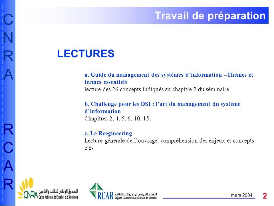 2 CNRARCARCNRARCAR mars 2004 Travail de préparation LECTURES a. Guide du management des systèmes dinformation –Thèmes et termes essentiels lecture des