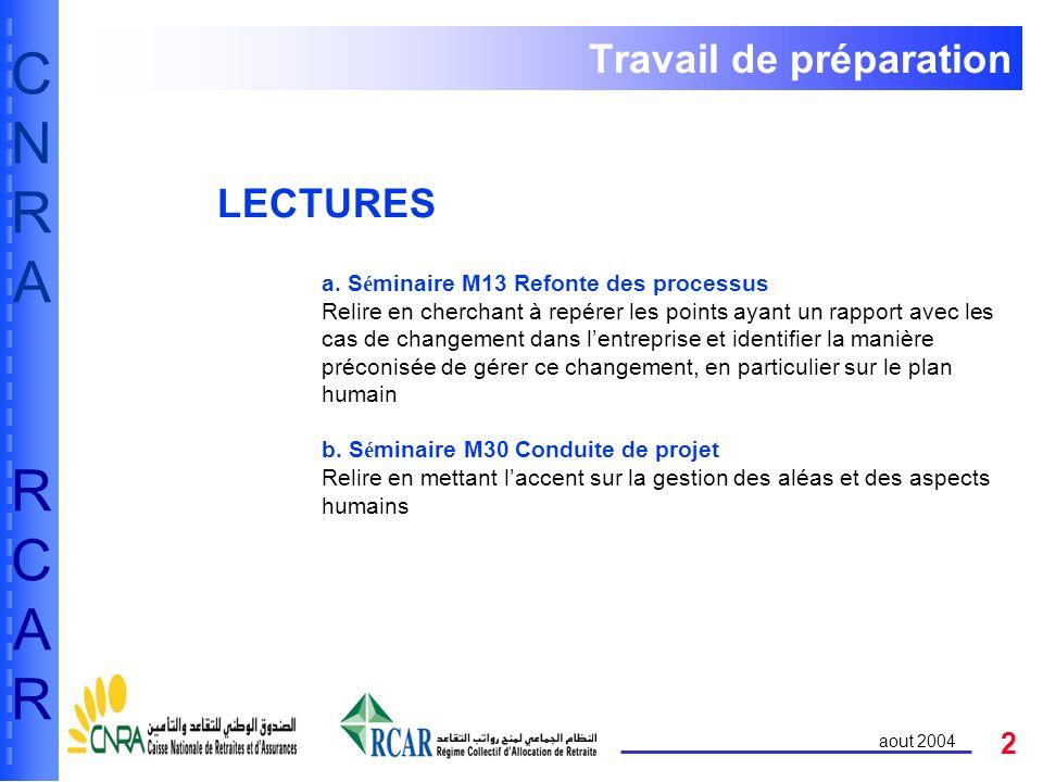 2 CNRARCARCNRARCAR aout 2004 Travail de préparation LECTURES a.