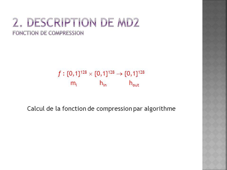 f : {0,1} 128 {0,1} 128 {0,1} 128 m i h in h out Calcul de la fonction de compression par algorithme