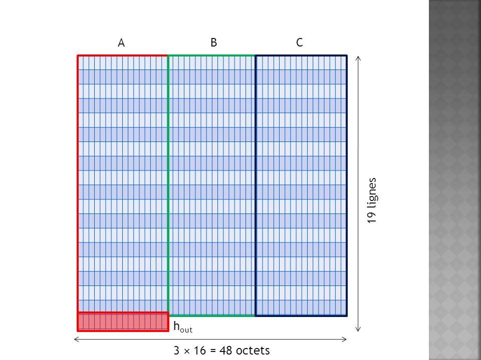 A B C 19 lignes 3 16 = 48 octets h out