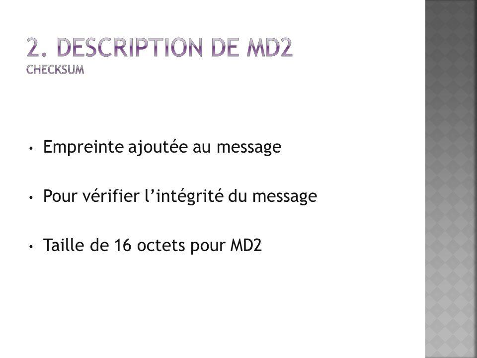 Empreinte ajoutée au message Pour vérifier lintégrité du message Taille de 16 octets pour MD2