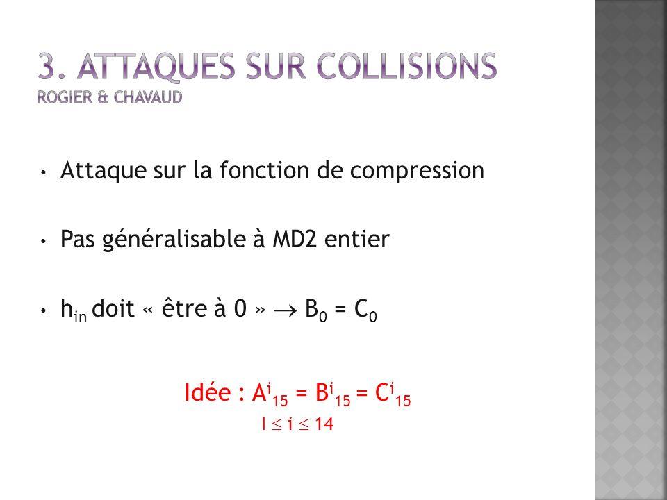 Attaque sur la fonction de compression Pas généralisable à MD2 entier h in doit « être à 0 » B 0 = C 0 Idée : A i 15 = B i 15 = C i 15 I i 14