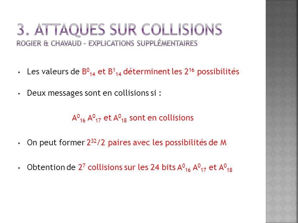 Les valeurs de B 0 14 et B 1 14 déterminent les 2 16 possibilités Deux messages sont en collisions si : A 0 16 A 0 17 et A 0 18 sont en collisions On