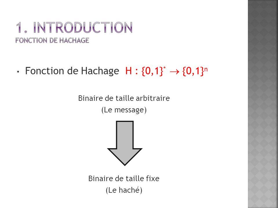 Fonction de Hachage H : {0,1} * {0,1} n Binaire de taille arbitraire (Le message) Binaire de taille fixe (Le haché)