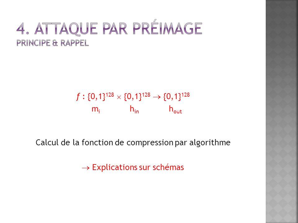 f : {0,1} 128 {0,1} 128 {0,1} 128 m i h in h out Calcul de la fonction de compression par algorithme Explications sur schémas