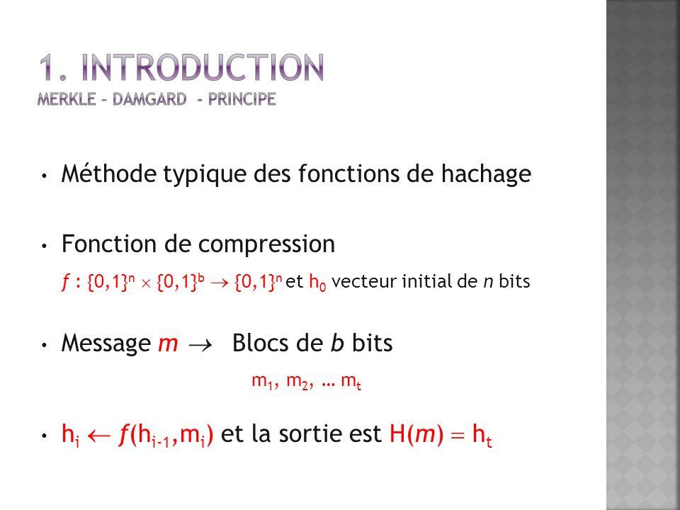 Méthode typique des fonctions de hachage Fonction de compression f : {0,1} n {0,1} b {0,1} n et h 0 vecteur initial de n bits Message m Blocs de b bit