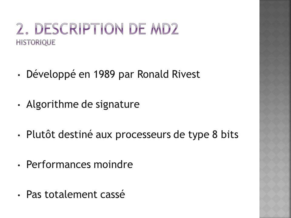 Développé en 1989 par Ronald Rivest Algorithme de signature Plutôt destiné aux processeurs de type 8 bits Performances moindre Pas totalement cassé