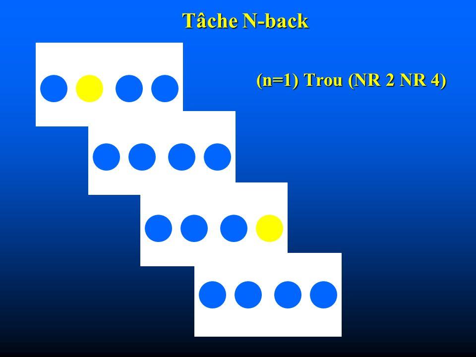 (n=1) Trou (NR 2 NR 4) Tâche N-back