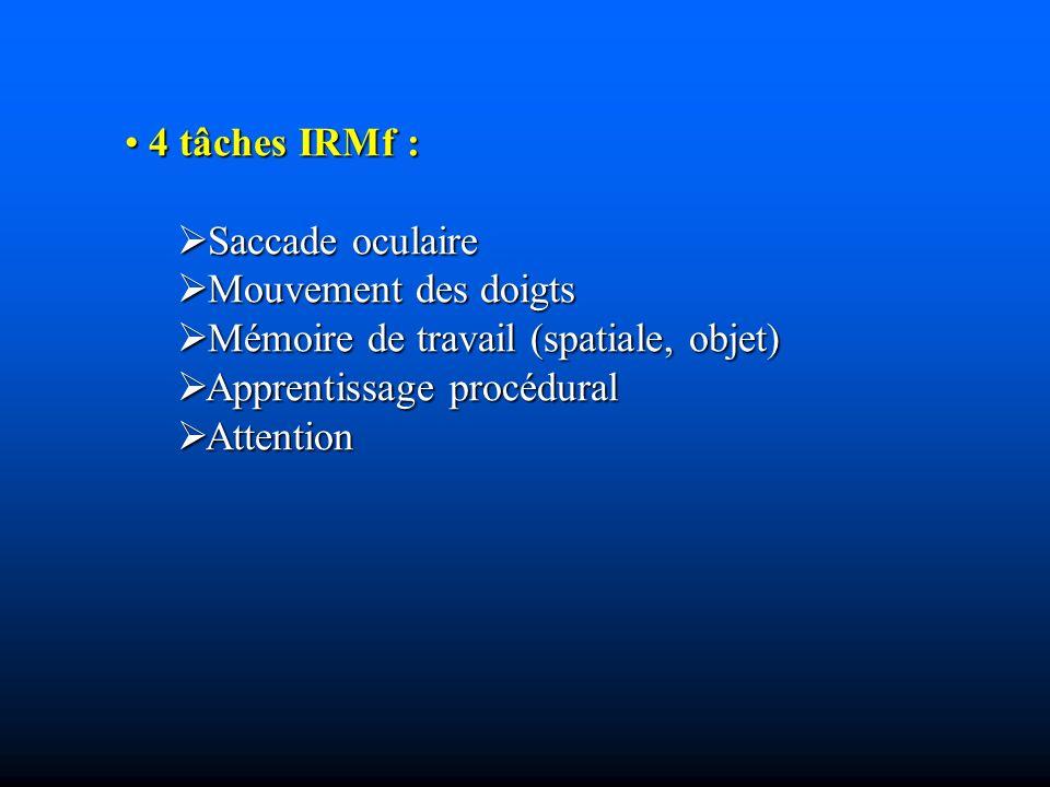 4 tâches IRMf : 4 tâches IRMf : Saccade oculaire Saccade oculaire Mouvement des doigts Mouvement des doigts Mémoire de travail (spatiale, objet) Mémoire de travail (spatiale, objet) Apprentissage procédural Apprentissage procédural Attention Attention