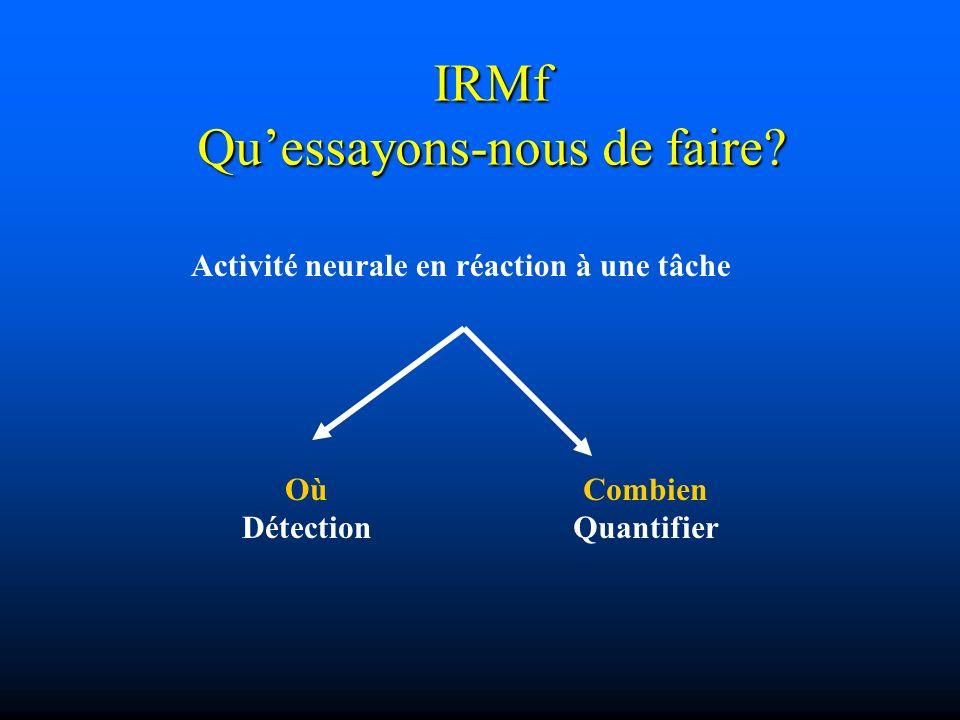 IRMf Quessayons-nous de faire? Activité neurale en réaction à une tâche Où Détection Combien Quantifier