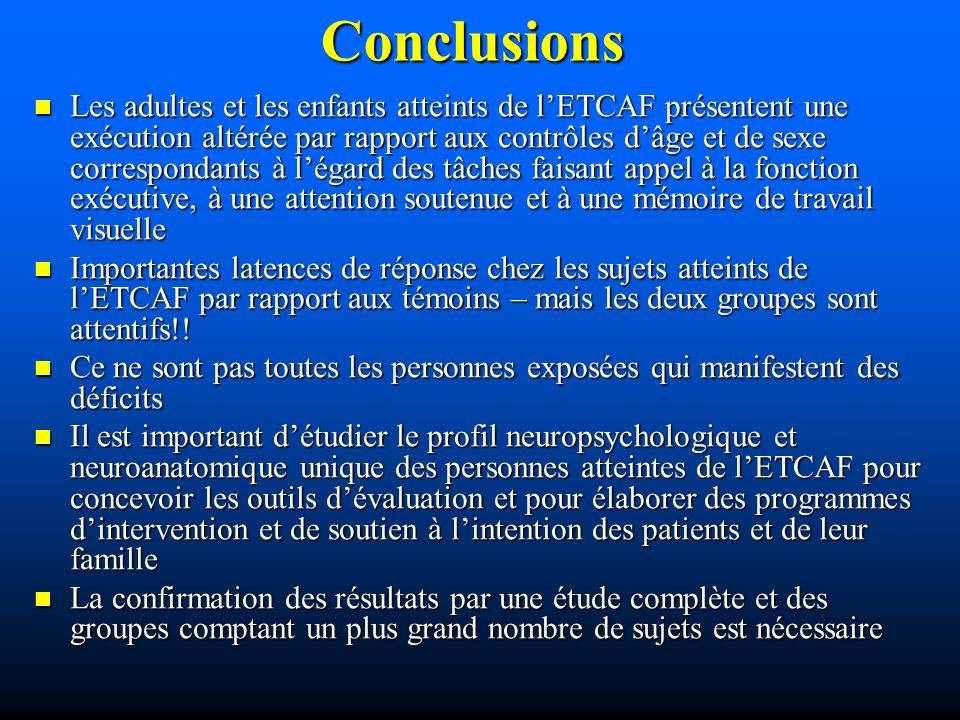 Conclusions Les adultes et les enfants atteints de lETCAF présentent une exécution altérée par rapport aux contrôles dâge et de sexe correspondants à
