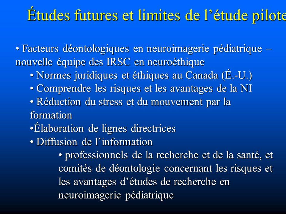 Facteurs déontologiques en neuroimagerie pédiatrique – nouvelle équipe des IRSC en neuroéthique Facteurs déontologiques en neuroimagerie pédiatrique – nouvelle équipe des IRSC en neuroéthique Normes juridiques et éthiques au Canada (É.-U.) Normes juridiques et éthiques au Canada (É.-U.) Comprendre les risques et les avantages de la NI Comprendre les risques et les avantages de la NI Réduction du stress et du mouvement par la formation Réduction du stress et du mouvement par la formation Élaboration de lignes directricesÉlaboration de lignes directrices Diffusion de linformation Diffusion de linformation professionnels de la recherche et de la santé, et comités de déontologie concernant les risques et les avantages détudes de recherche en neuroimagerie pédiatrique professionnels de la recherche et de la santé, et comités de déontologie concernant les risques et les avantages détudes de recherche en neuroimagerie pédiatrique Études futures et limites de létude pilote