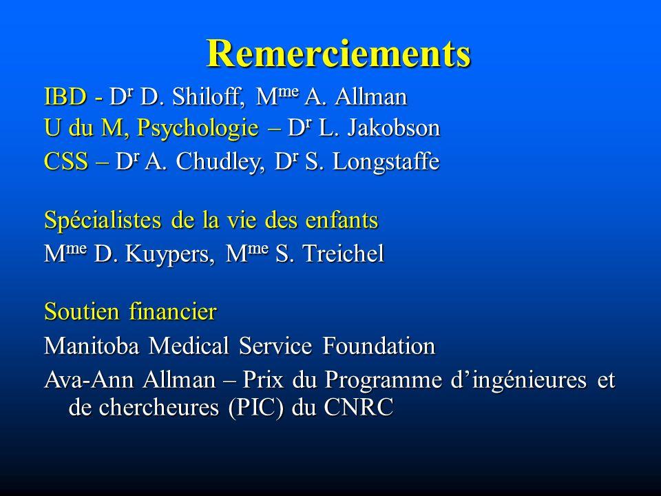 Remerciements IBD - D r D.Shiloff, M me A. Allman U du M, Psychologie – D r L.
