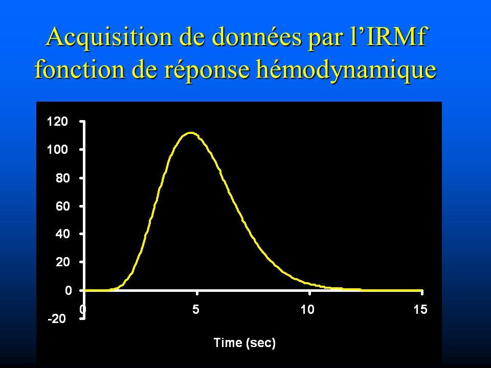 Acquisition de données par lIRMf fonction de réponse hémodynamique