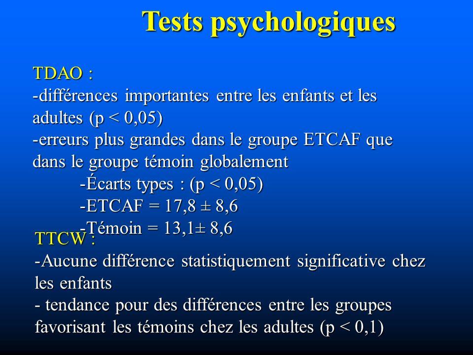TDAO : -différences importantes entre les enfants et les adultes (p < 0,05) -erreurs plus grandes dans le groupe ETCAF que dans le groupe témoin globalement -Écarts types : (p < 0,05) -ETCAF = 17,8 ± 8,6 -Témoin = 13,1± 8,6 TTCW : -Aucune différence statistiquement significative chez les enfants - tendance pour des différences entre les groupes favorisant les témoins chez les adultes (p < 0,1)